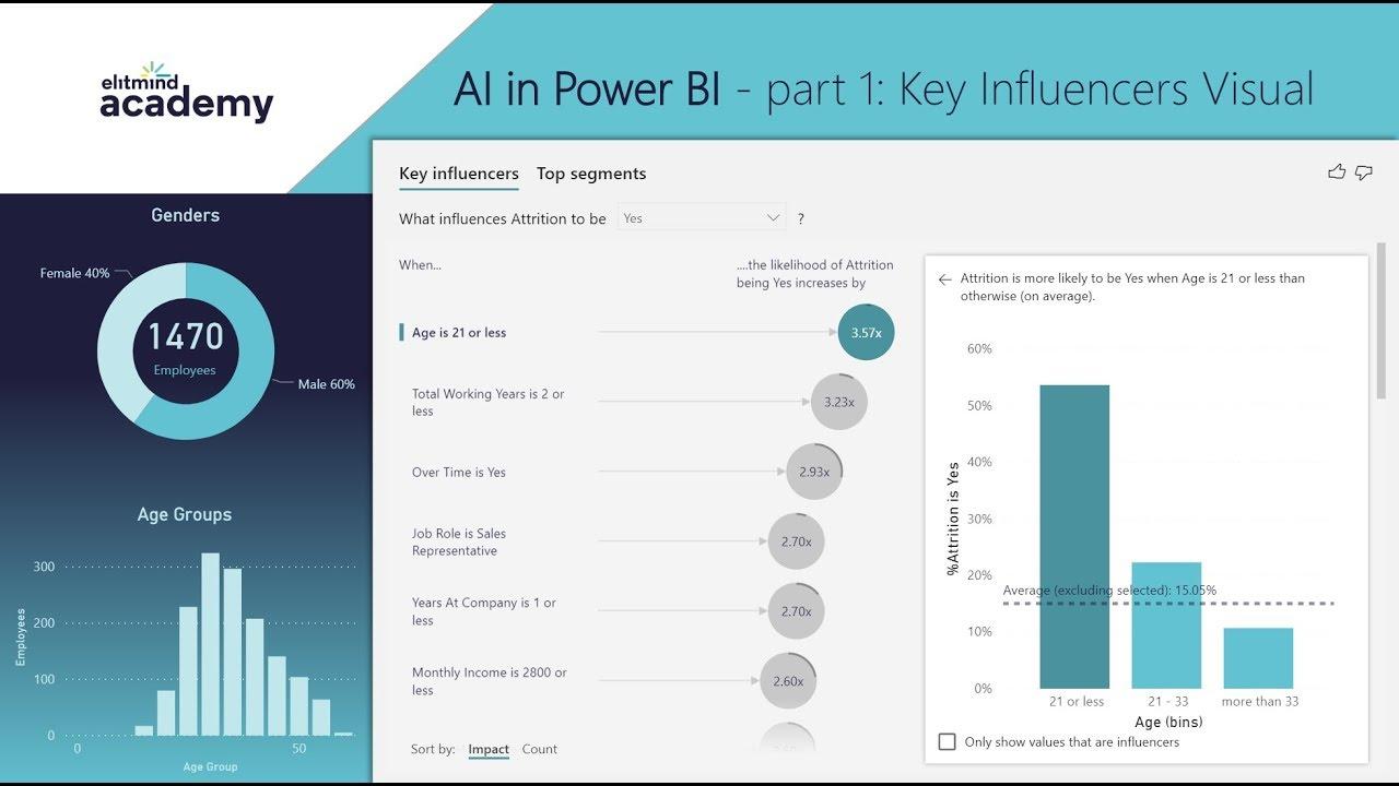 AI in Power BI